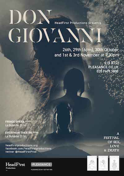 Don Giovanni | Audition Oracle